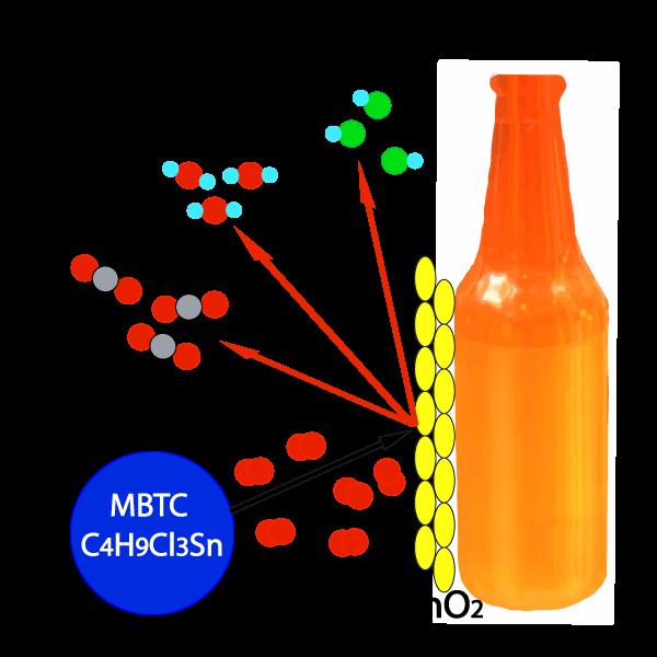 Tin Oxide - Startin S - Monobutyltin trichloride